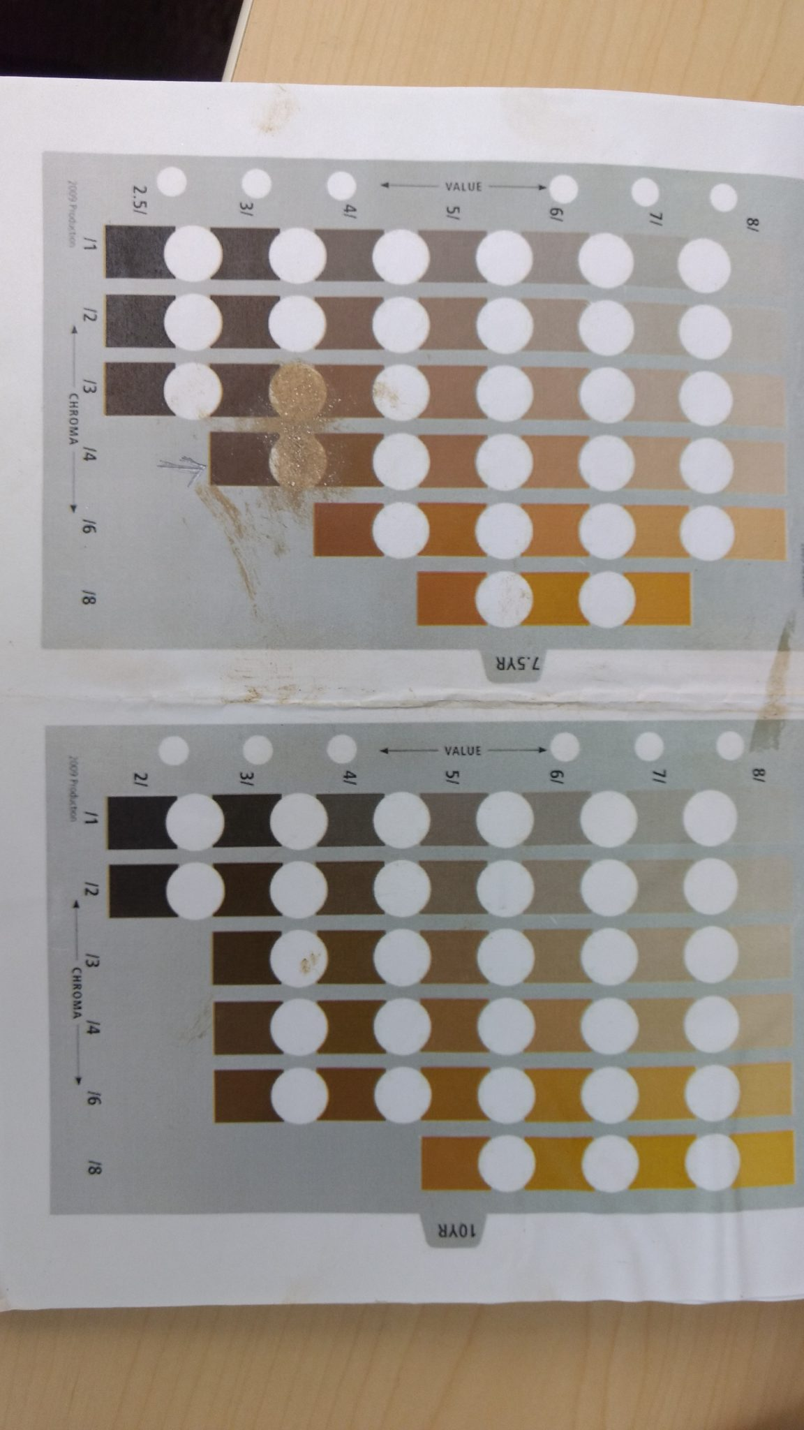 Color is described using the munsell color book munsell soil soil color chart soil color chart irvine nature center soil color chart munsell munsell soil nvjuhfo Gallery